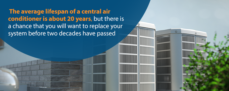 The average lifespan of a central air conditioner is about 20 years